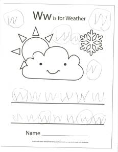 W is for Weather